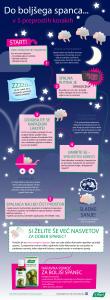 dormeasan_infografika_02